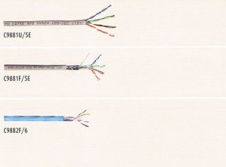 UTP and FTP Cable Category 5E and 6