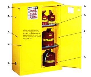 ตู้เก็บสารเคมี Justrite
