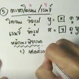 ศูนย์เสริมทักษะความรู้คณิตศาสตาร์